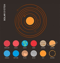 Our Solar System vector image vector image