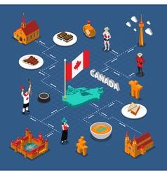 Canada Isometric Flowchart vector image