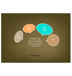 Swot analysis strategy management chart for busine vector