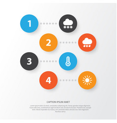 Climate icons set collection of wet temperature vector