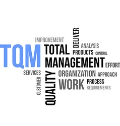 Word cloud tqm vector