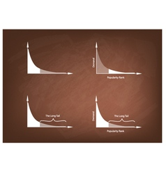 Fat tailed and long tailed distributions vector