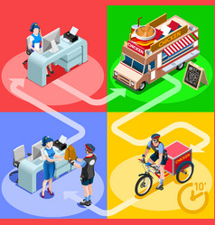 Food truck chicken wings home delivery isometric vector