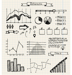 Set of hand drawn doodle infographics on graph vector