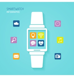 Smart watch wearable device with apps icons vector image