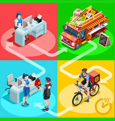 food truck chinese restaurant home delivery vector image vector image