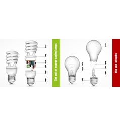 The unit of energy-saving lamps vector