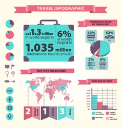 Travelling infographics flat modern style vector