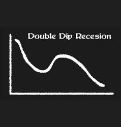 Double dip recesion vector