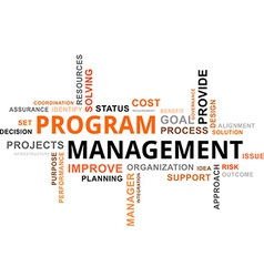 Word cloud program management vector