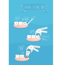 Teeth comics about dental extraction vector