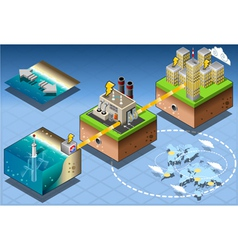 Isometric infographic underwater turbines vector