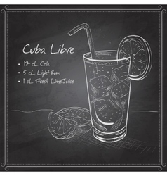 Cuba libre on black board vector