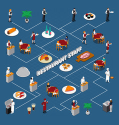 Restaurant staff isometric flowchart vector