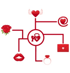 Love Network vector image vector image