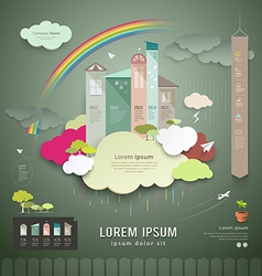 trend house for the annual rainy season vector image
