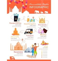 Infographic vacation incredible india vector