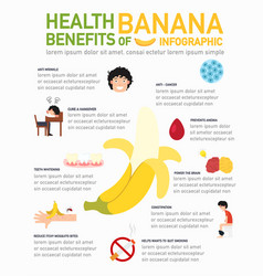 Health benefits of banana infographics vector