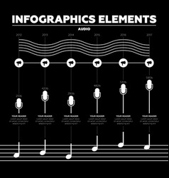 Infographic elements audio waves vector