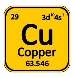 Periodic table element copper icon vector