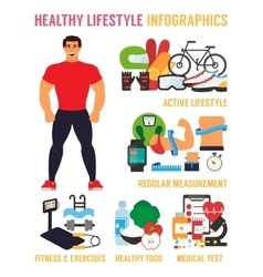 Healthy lifestyle infographic vector