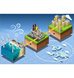 Isometric infographic windmill offshore renewable vector