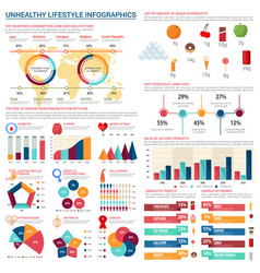 Unhealthy nutrition lifestyle infographics vector