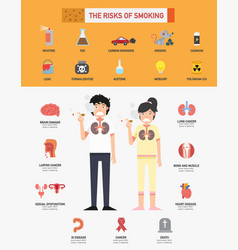 Risk of smoking infographics vector