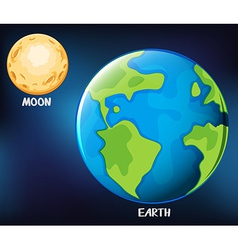 Earth and moon in the sky vector