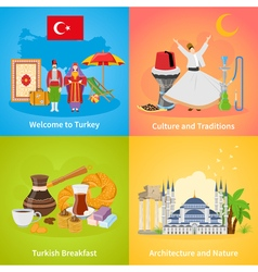 Turkey 2x2 design concept set vector