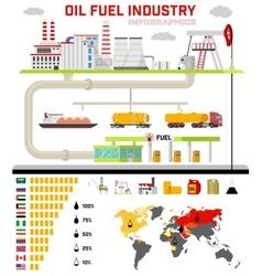 Oil fuel industry infographics vector