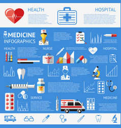 Digital blue pharmacy medical vector