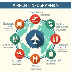 Airport infographic concept vector image