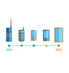 Communication telephone progress Phone evolution vector image vector image