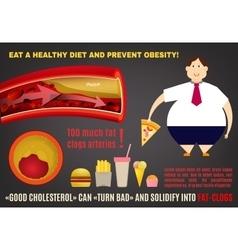 Obesity infopraphics vector