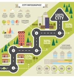 City structure and statistic flat infographic vector