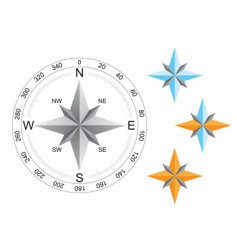 world compass directions vector image