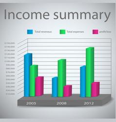 Business income statistics vector