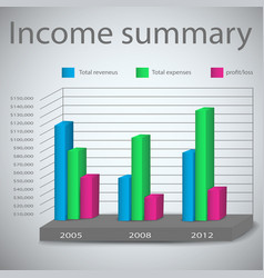 Business income statistics vector