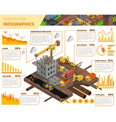 Building construction isometric infographics vector