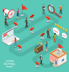 Customer buying process flat isometric vector