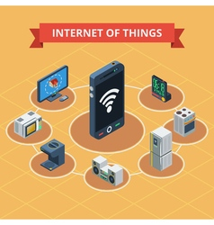 Internet Of Things Isometric vector image