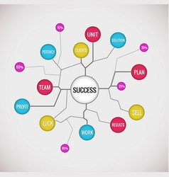 success plan diagram vector image vector image