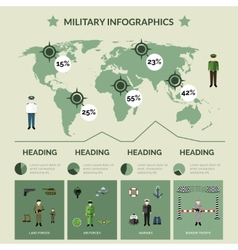 Military Infographics Set vector image