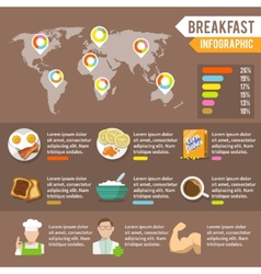 Breakfast infographic set vector