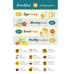 colorful breakfast food infographic template vector image vector image