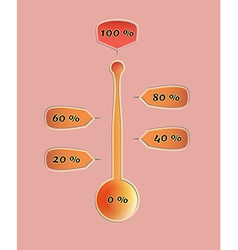 Thermometer with percentage values vector
