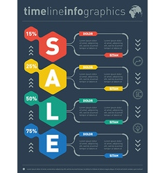 Sale infographic timeline web template for diagram vector