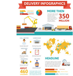 Logistic infographic concept vector