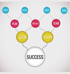 Success business diagram vector